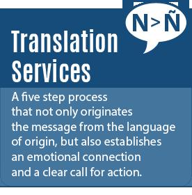 translations-b